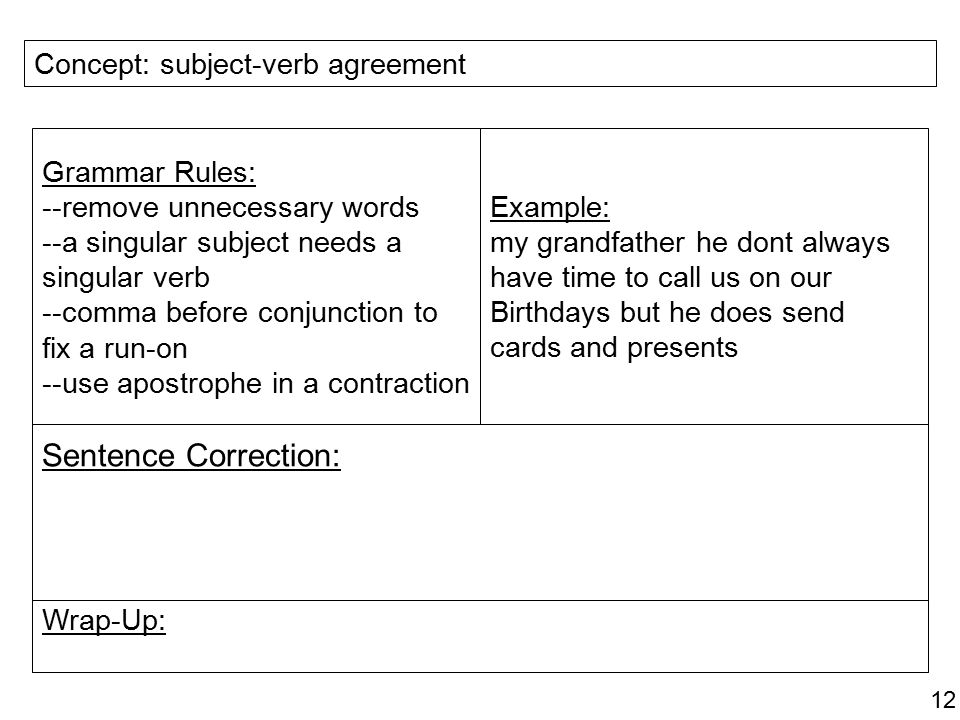 Sentence Correction: Concept: subject-verb agreement Grammar Rules: