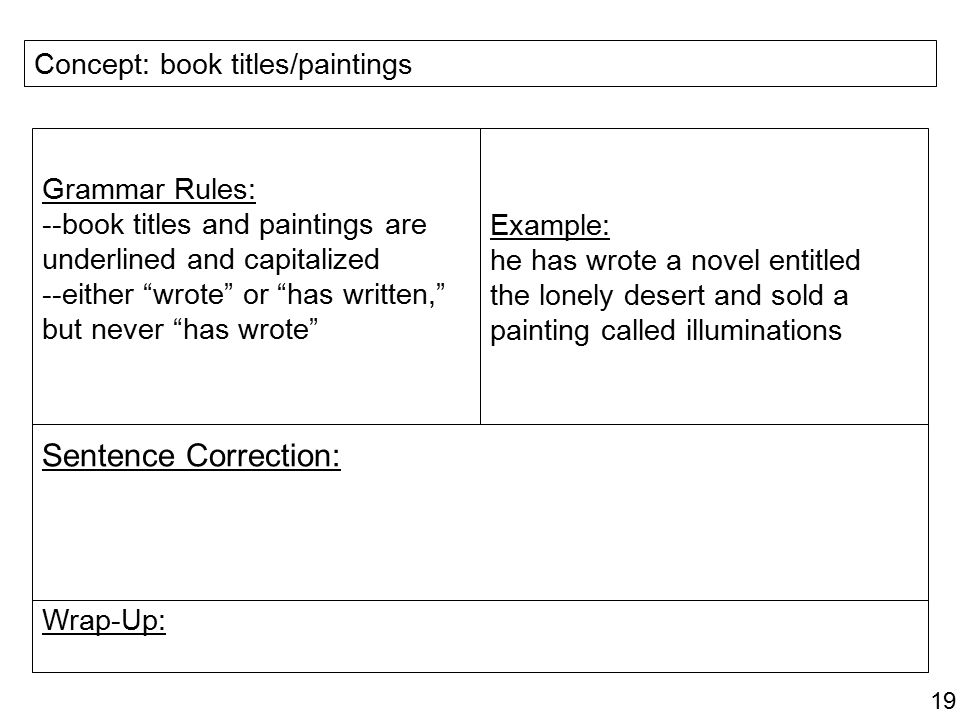 Sentence Correction: Concept: book titles/paintings Grammar Rules: