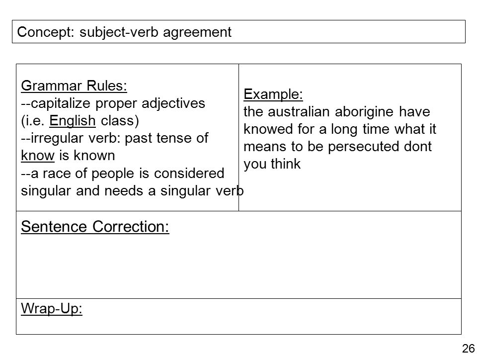 Grammar Rules For Subject Verb Agreement Gallery Agreement Letter