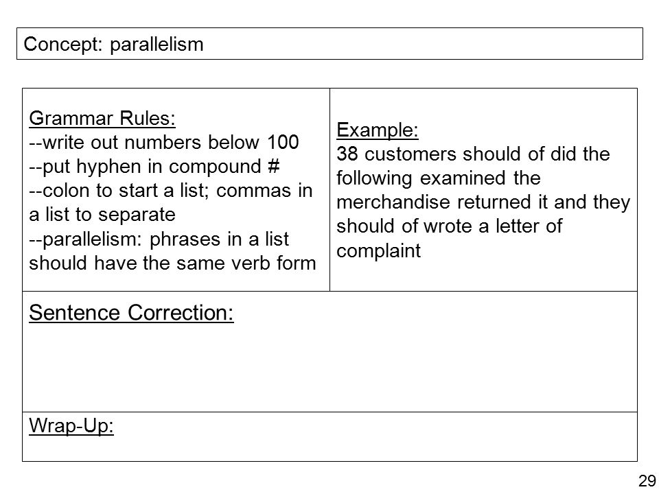 Sentence Correction: Concept: parallelism Grammar Rules: Example: