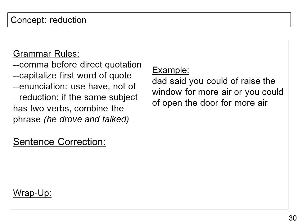 Sentence Correction: Concept: reduction Grammar Rules: