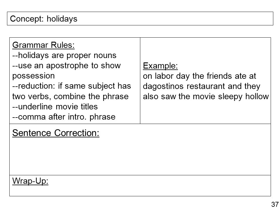 Sentence Correction: Concept: holidays Grammar Rules: