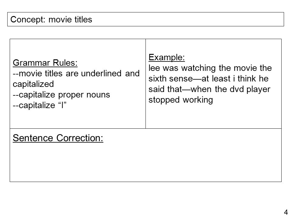 Sentence Correction: Concept: movie titles Example: Grammar Rules: