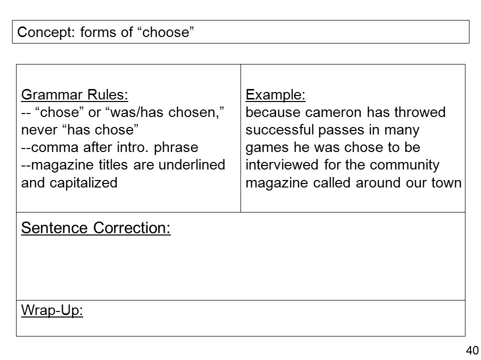 Sentence Correction: Concept: forms of choose Grammar Rules: