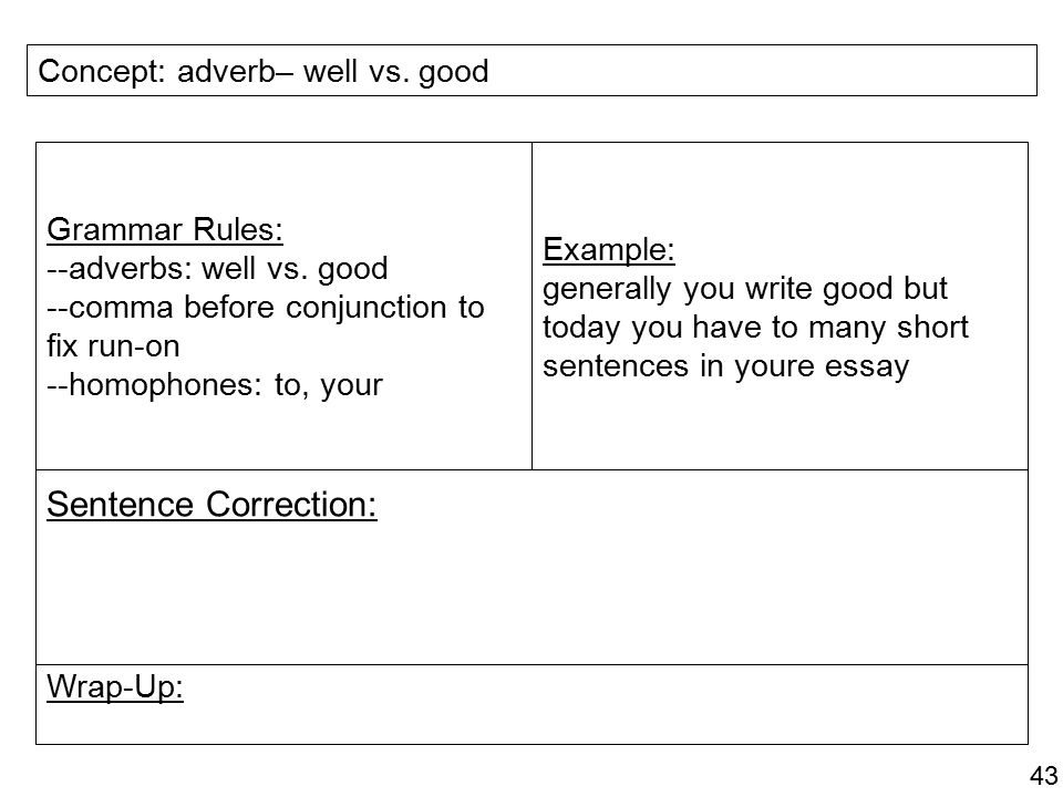 Sentence Correction: Concept: adverb– well vs. good Grammar Rules: