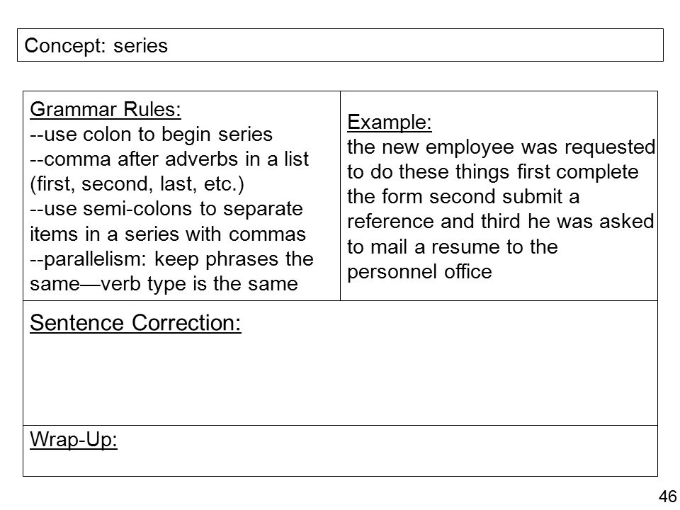 Sentence Correction  Concept  book