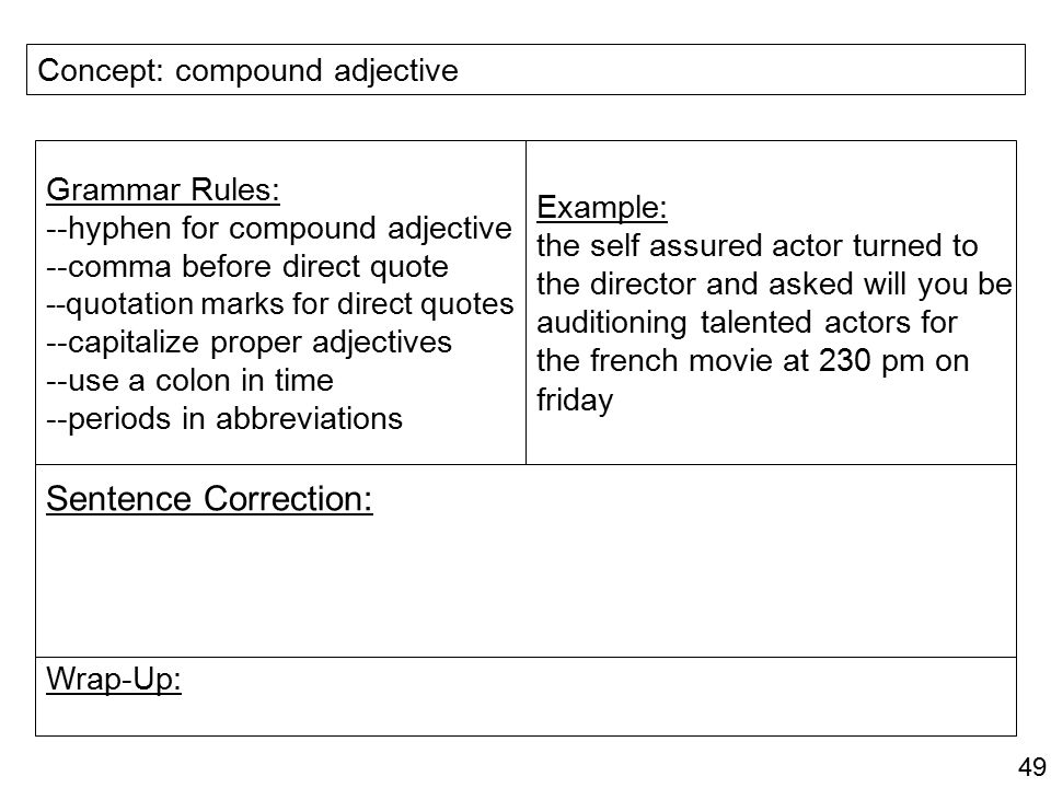 Sentence Correction: Concept: compound adjective Grammar Rules: