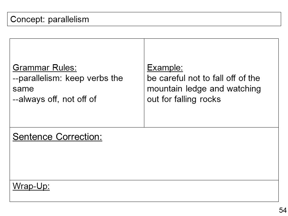 Sentence Correction: Concept: parallelism Grammar Rules:
