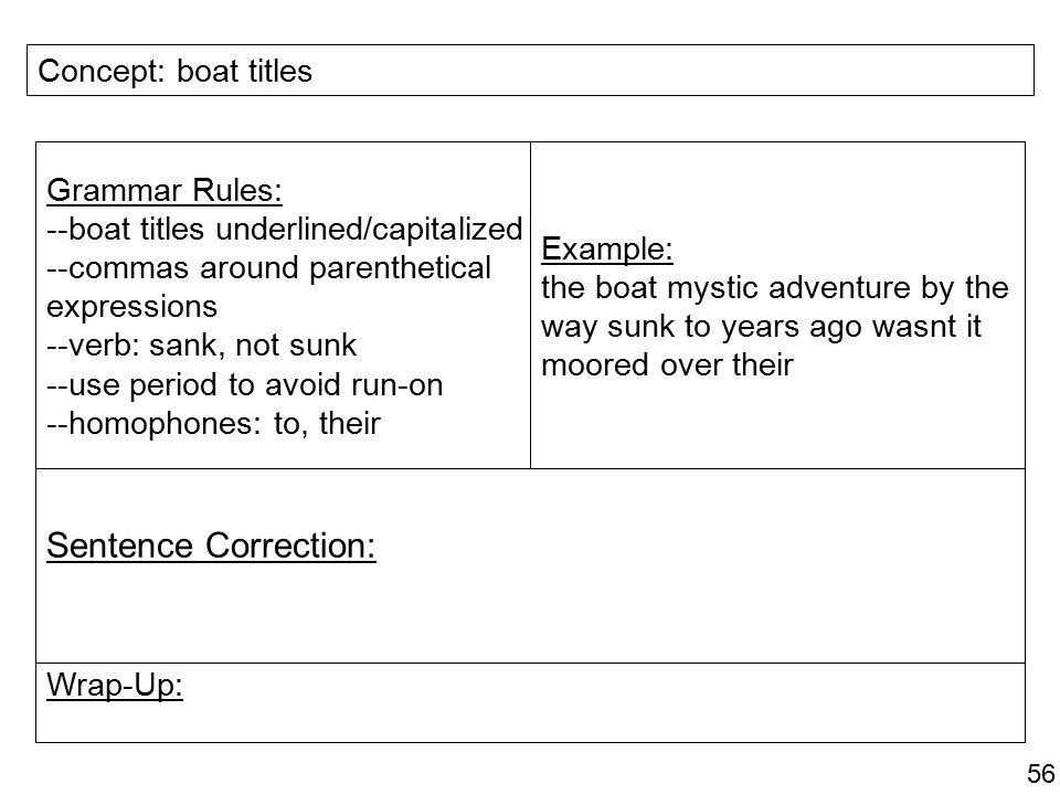 Sentence Correction: Concept: boat titles Grammar Rules: