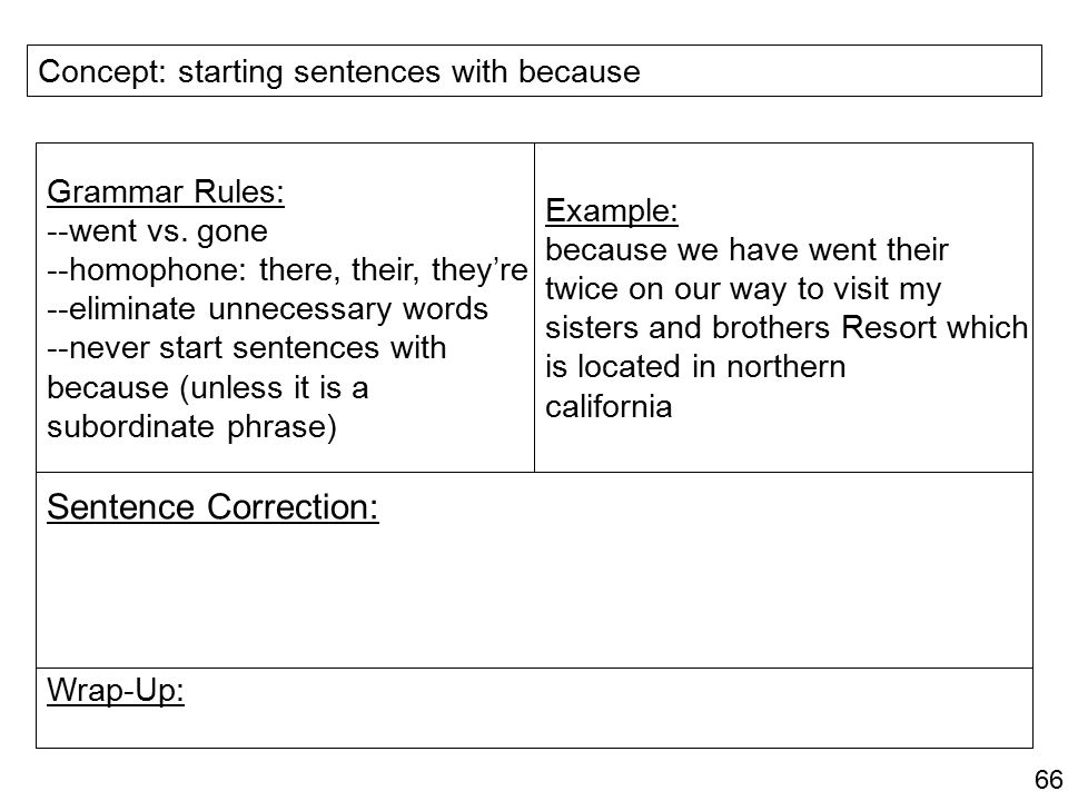 Sentence Correction: Concept: starting sentences with because