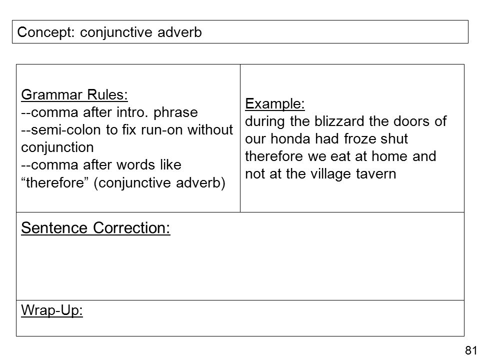 Sentence Correction: Concept: conjunctive adverb Grammar Rules: