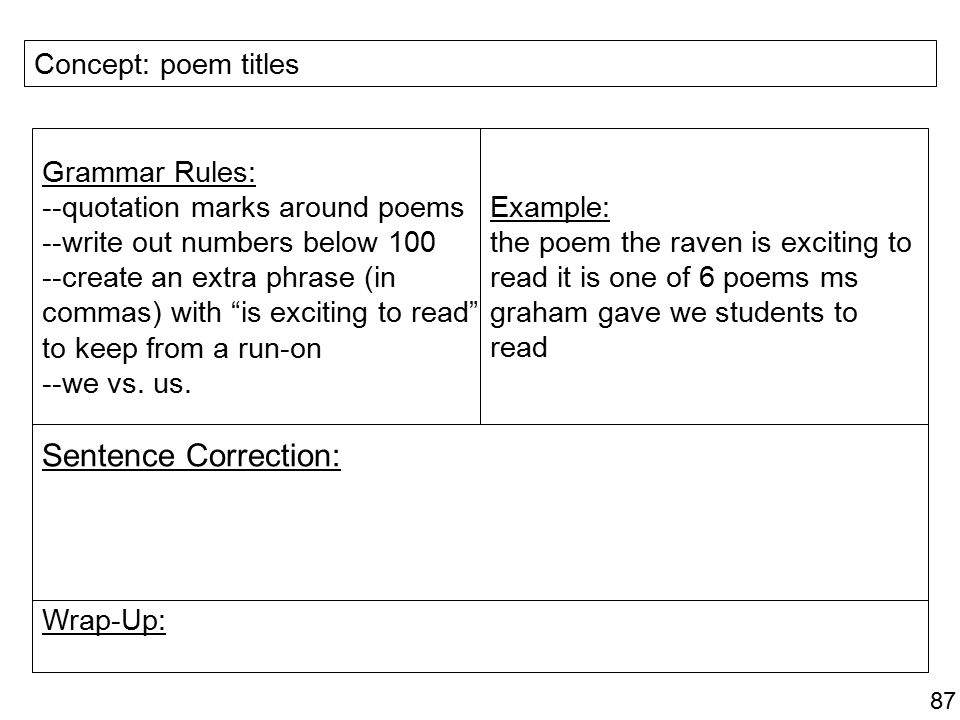 rules when writing numbers in an essay This section discusses numbers, how to write them correctly, and when to use numerical expressions instead.