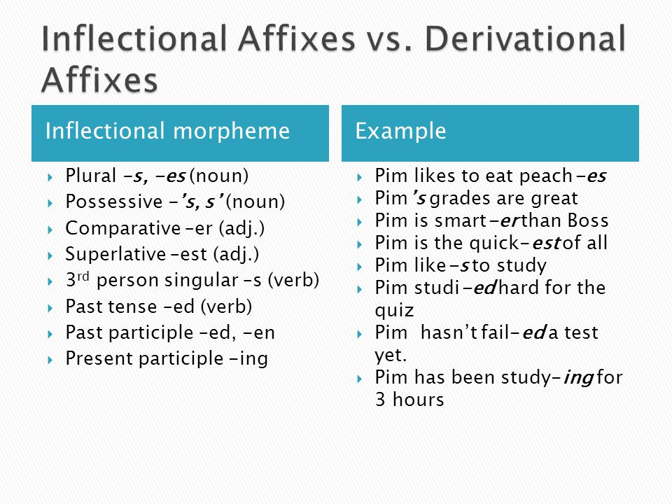 5.1.1 Types of Derivational Affixes