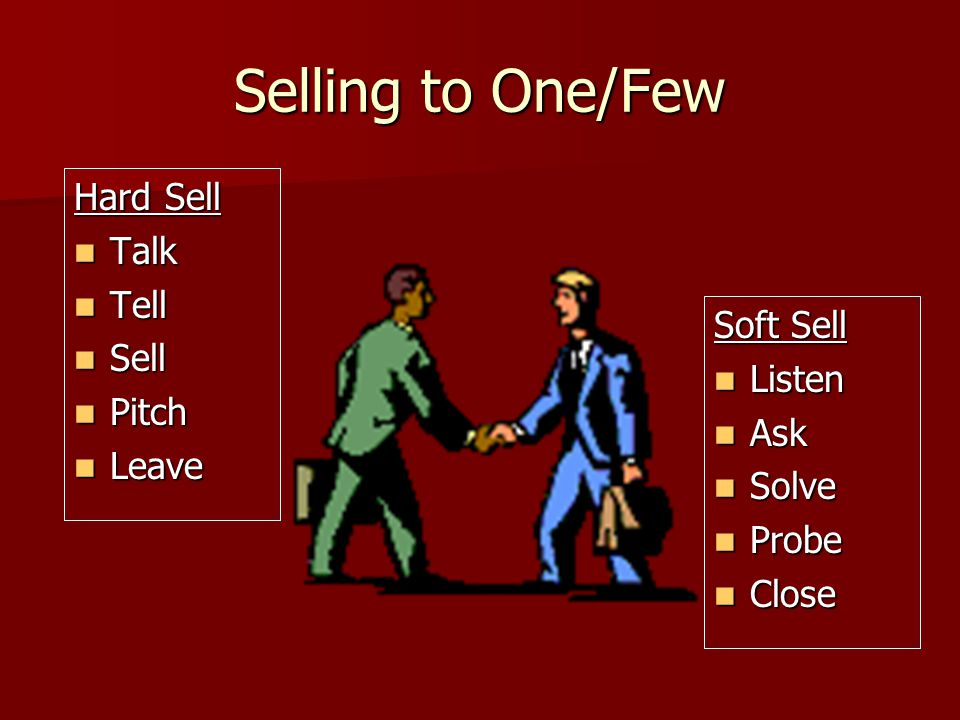 Selling to One/Few Hard Sell Talk Tell Sell Pitch Leave Soft Sell