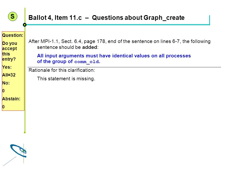 Ballot 4, Item 11.c – Questions about Graph_create