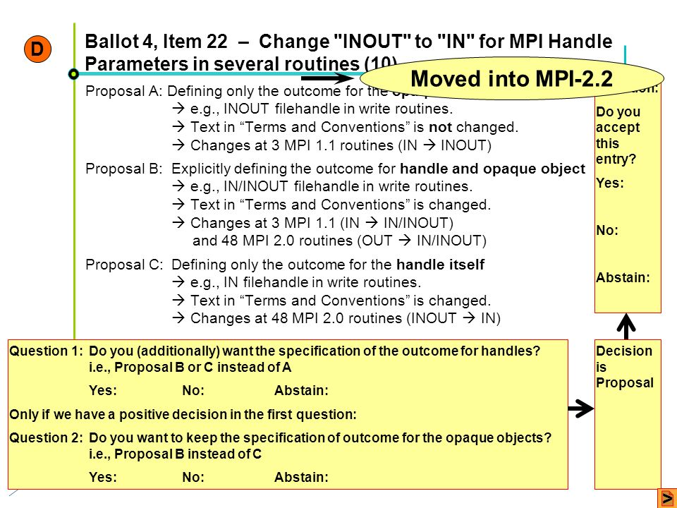 D Ballot 4, Item 22 – Change INOUT to IN for MPI Handle Parameters in several routines (10) Moved into MPI-2.2.