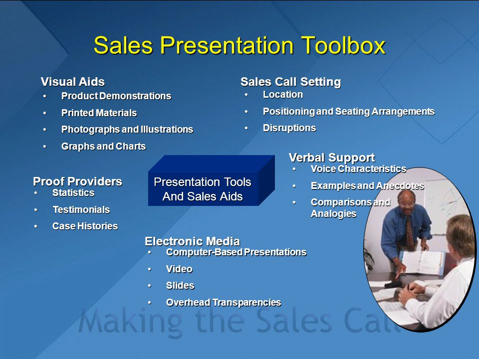 Sales Enablement Software for an Always-Ready Sales Force