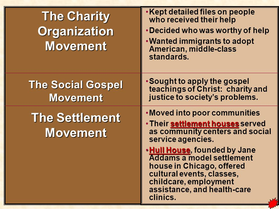 the social gospel movement essay By bringing sheldon fully into the social gospel movement, the  gendered  studies of the social gospel by compiling essays that both recover.