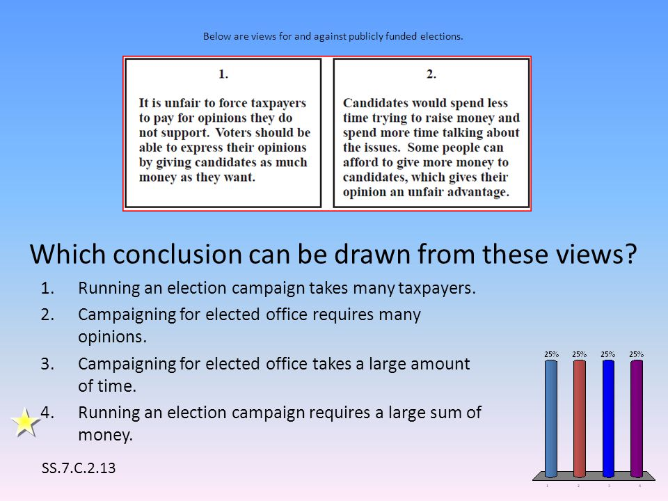 Civics eoc review part 2 ppt video online download for How many times can a president be elected to office
