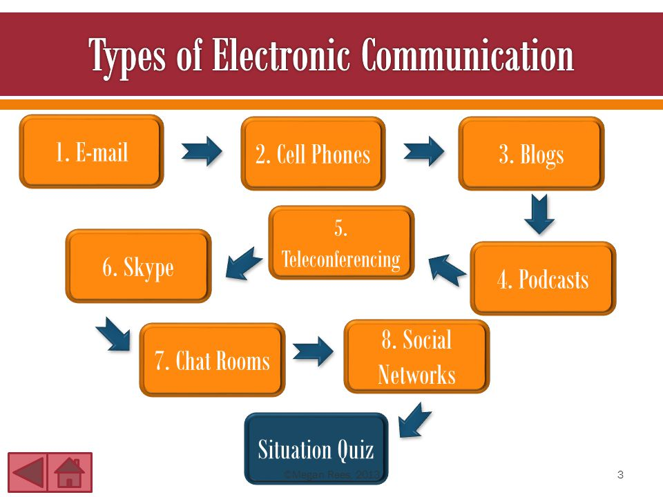 Electronic Communication Ppt Video Online Download