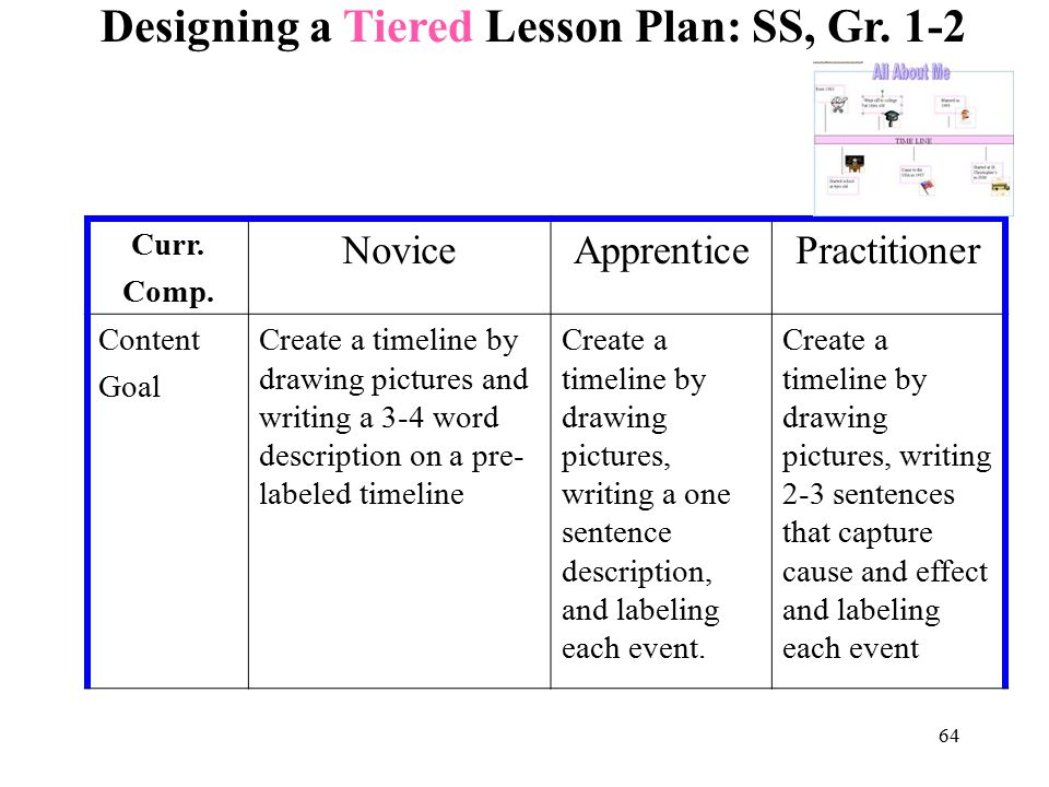 Tiered Classroom Design Standards : Using differentiated instruction connecticut standards