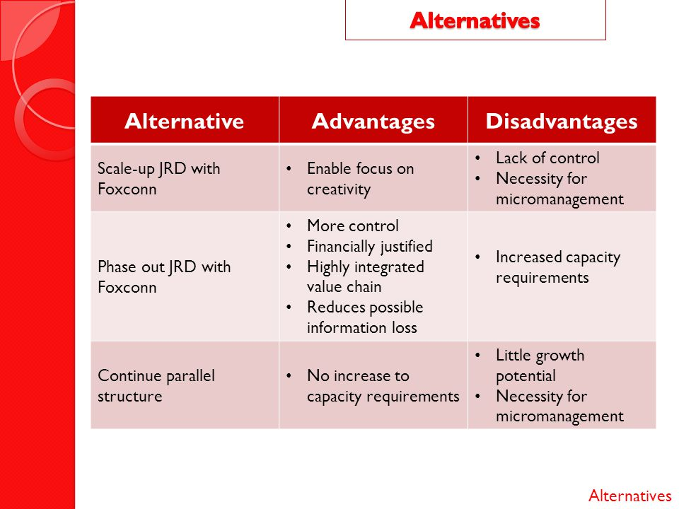 alternative ranking methode advantage and disadvantage A similar group decision-making method, devil's advocacy, requires that one  in  a discussion of the listed alternatives, which ends in some form of ranking or.