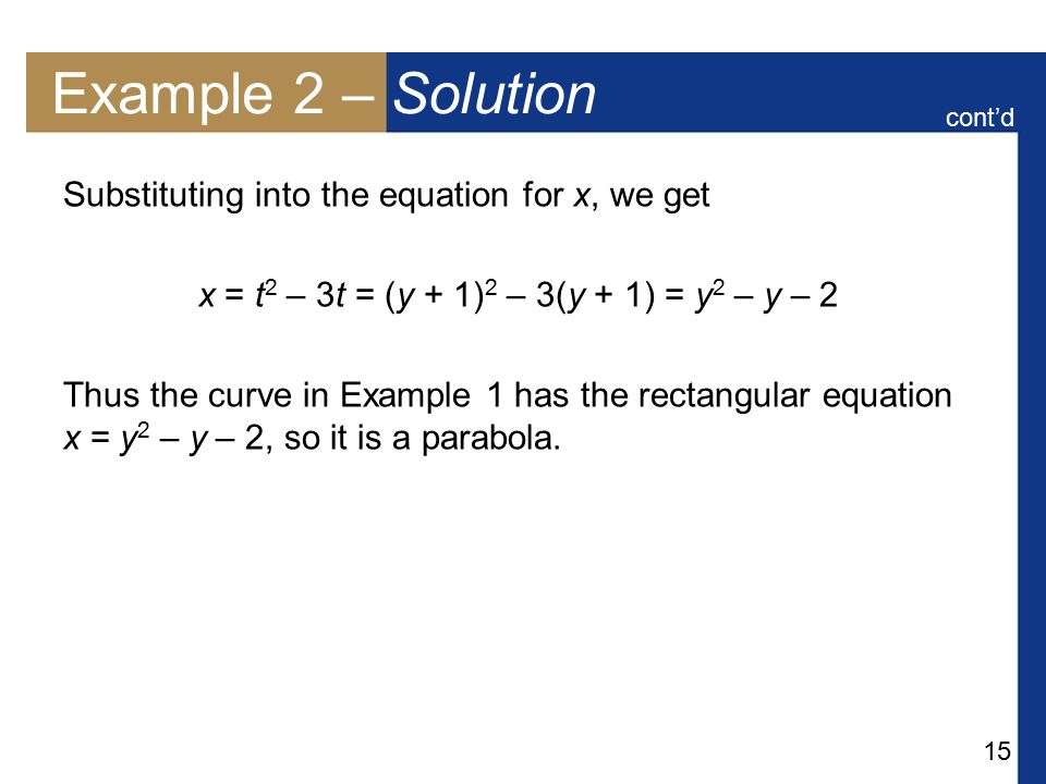 Example 2 – Solution Substituting into the equation for x, we get