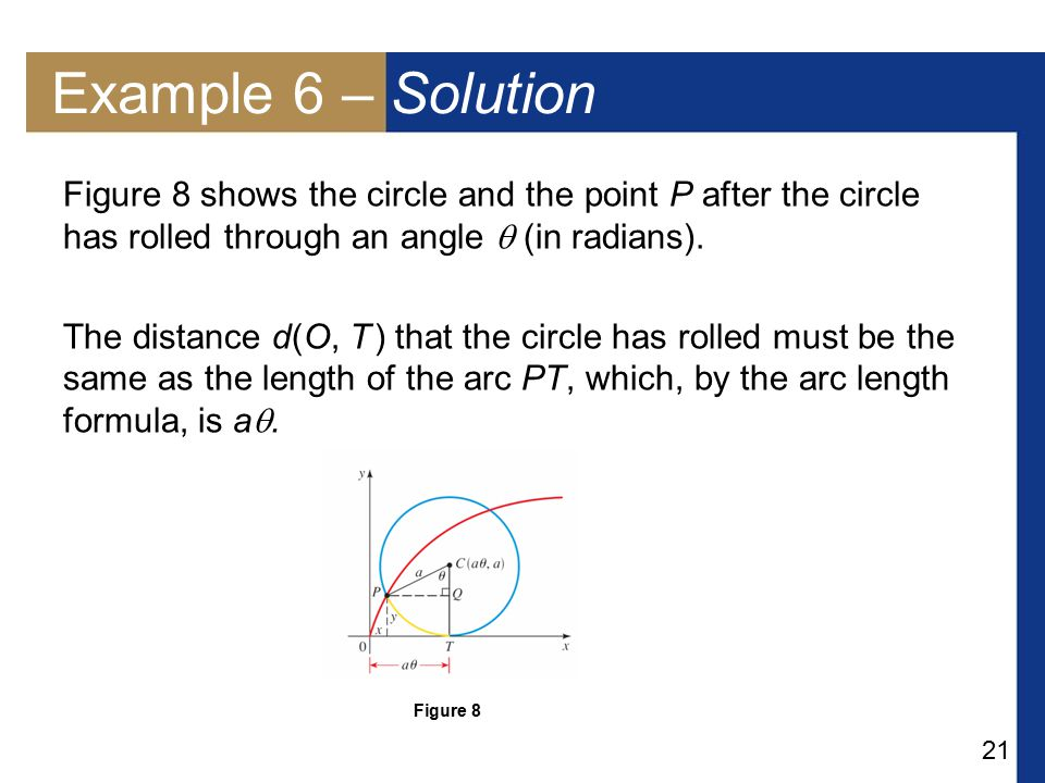 Example 6 – Solution Figure 8 shows the circle and the point P after the circle has rolled through an angle  (in radians).