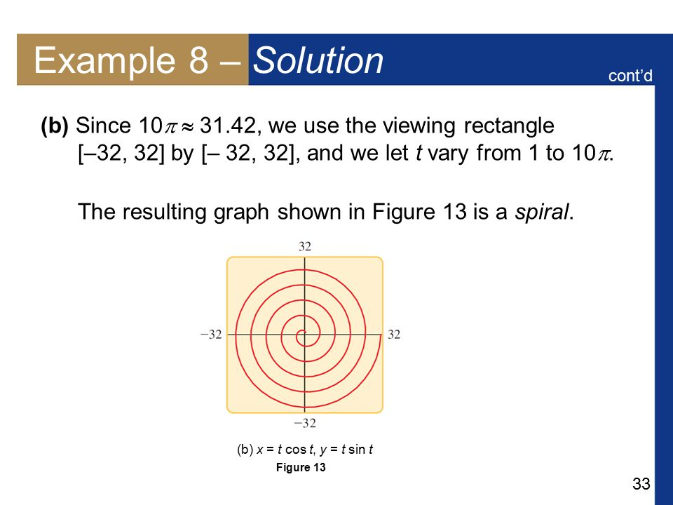 Example 8 – Solution cont'd. (b) Since 10  31.42, we use the viewing rectangle [–32, 32] by [– 32, 32], and we let t vary from 1 to 10.