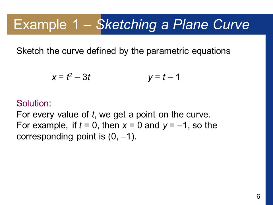 Example 1 – Sketching a Plane Curve