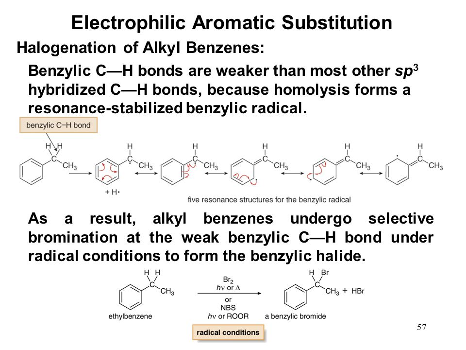 electrophillic aromatic substitution Aromatic hydrocarbons electrophilic aromatic substitution ar = aryl (any  aromatic group with attachment at a ring carbon).