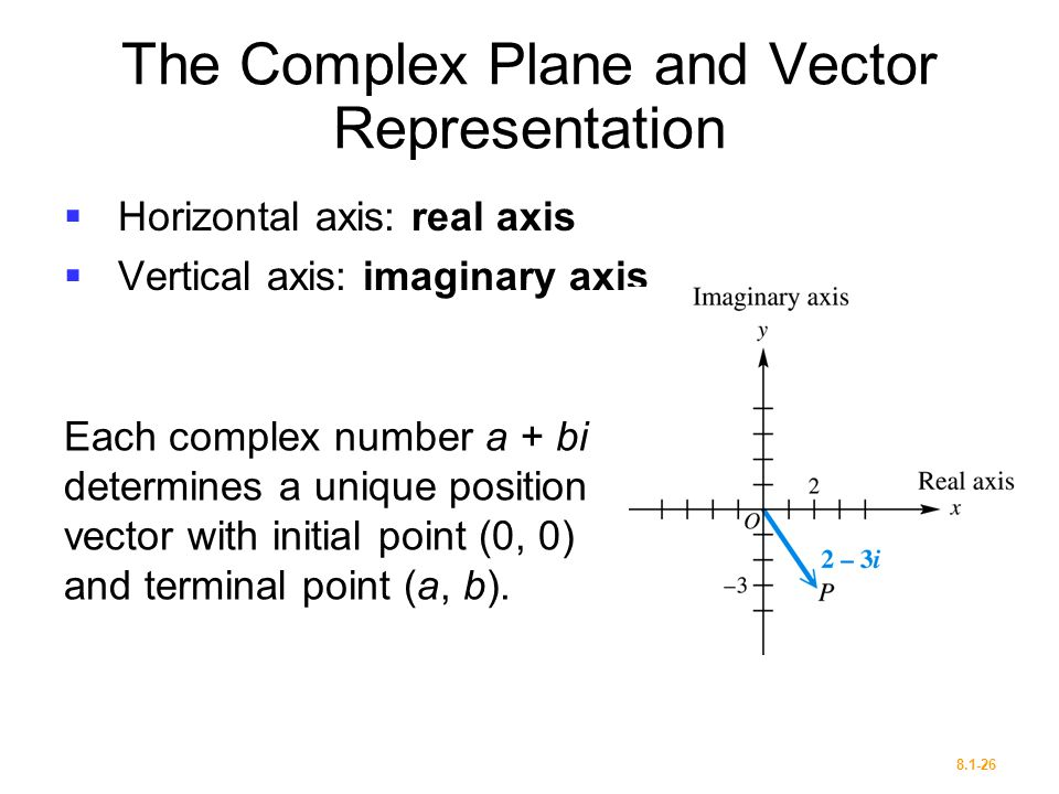 The Complex Plane and Vector Representation