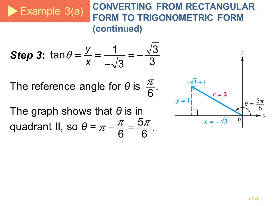 The reference angle for θ is