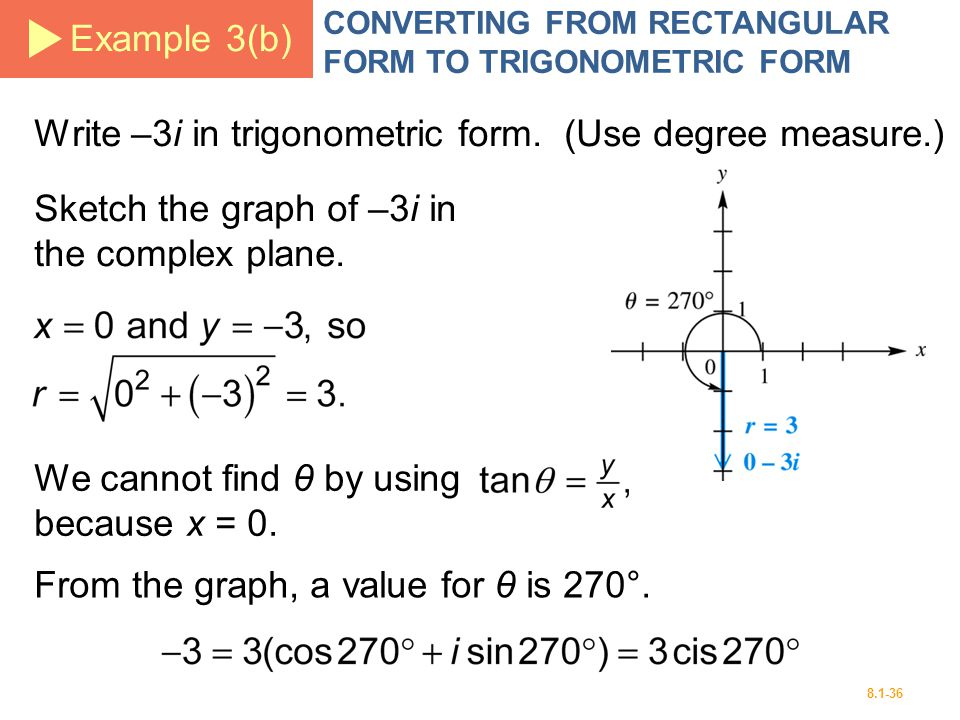 Write –3i in trigonometric form. (Use degree measure.)