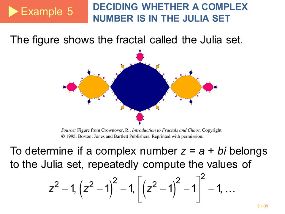The figure shows the fractal called the Julia set.