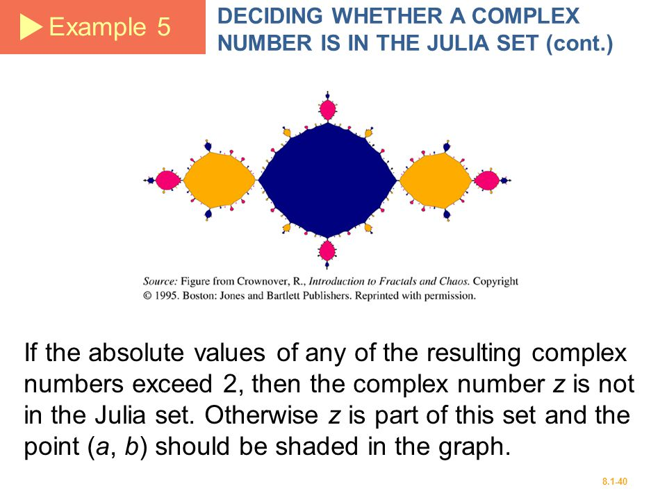 Example 5 DECIDING WHETHER A COMPLEX NUMBER IS IN THE JULIA SET (cont.)