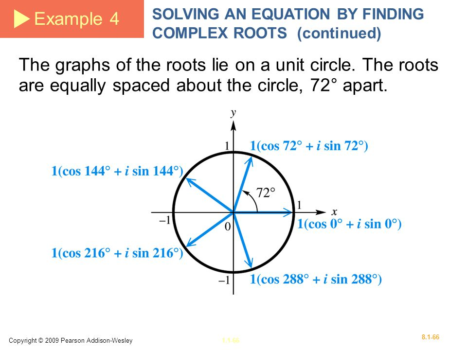 Example 4 SOLVING AN EQUATION BY FINDING COMPLEX ROOTS (continued)