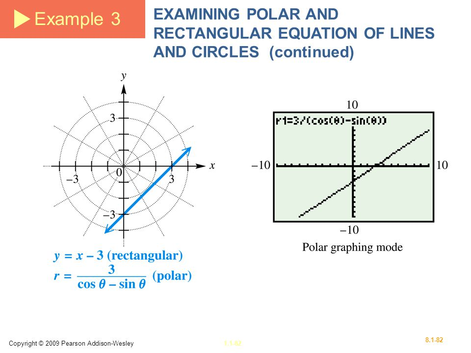 Example 3 EXAMINING POLAR AND RECTANGULAR EQUATION OF LINES AND CIRCLES (continued) Copyright © 2009 Pearson Addison-Wesley