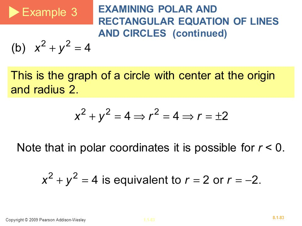 Note that in polar coordinates it is possible for r < 0.