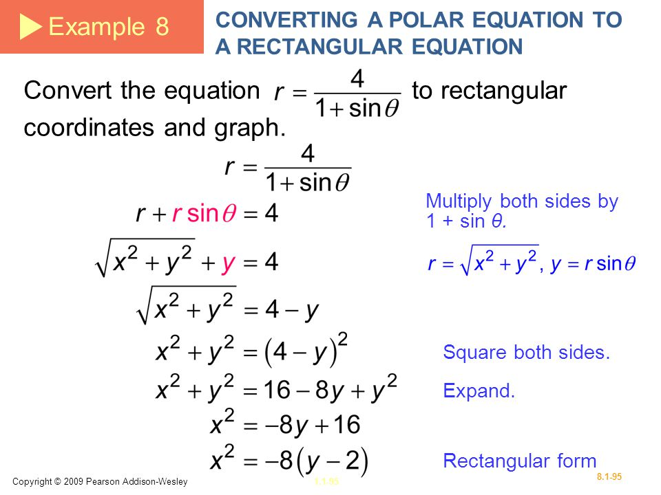 Convert the equation to rectangular coordinates and graph.