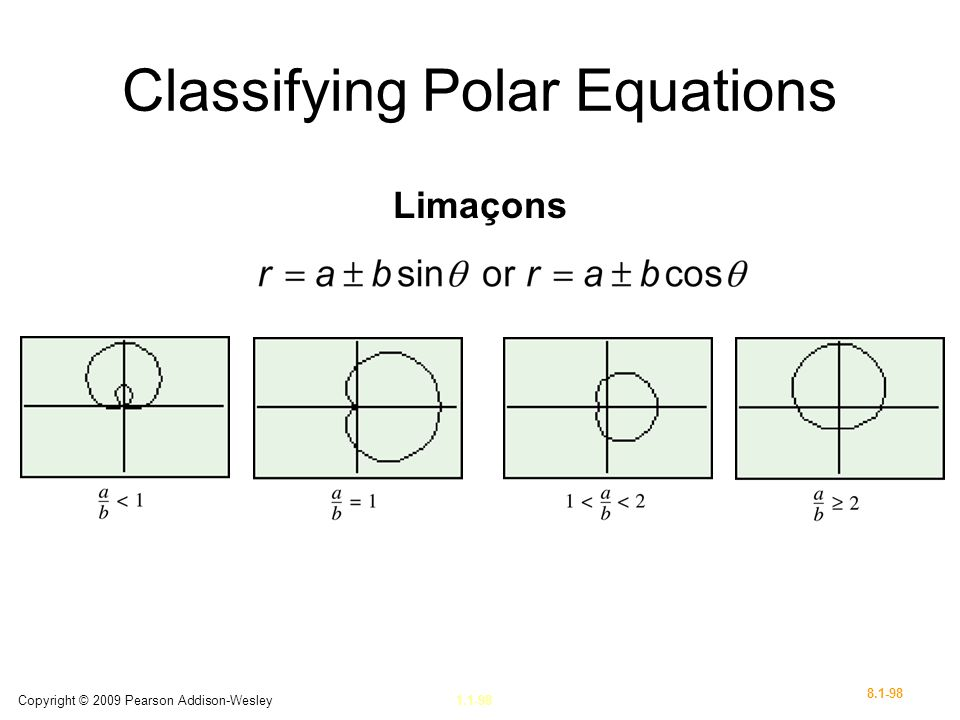 Classifying Polar Equations