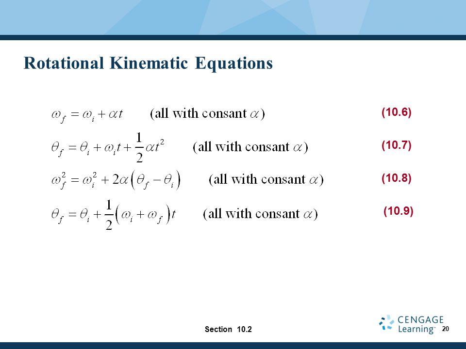 Rotational Kinematic Equations
