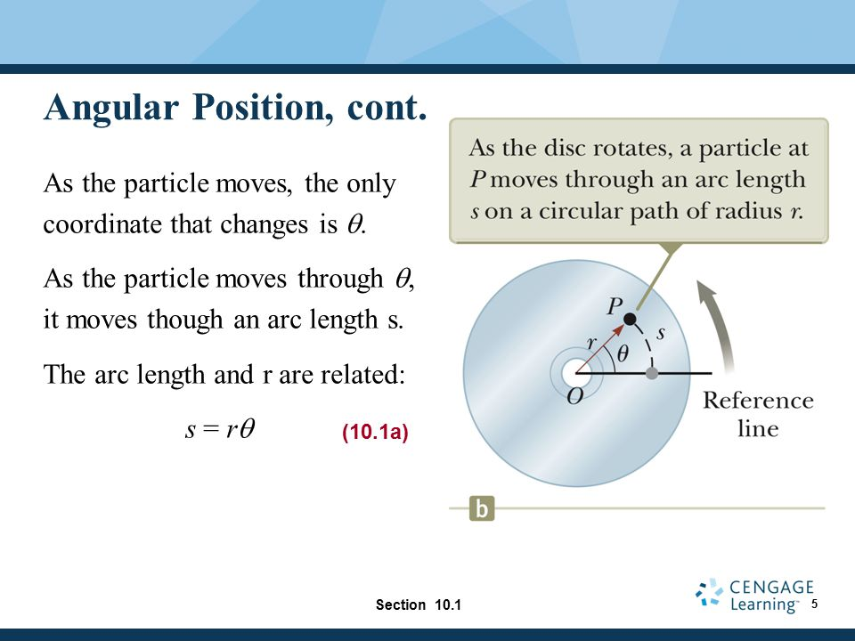 Angular Position, cont. As the particle moves, the only coordinate that changes is q.