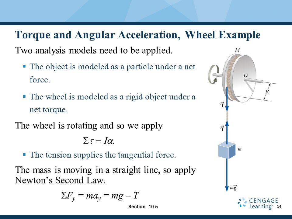 Torque and Angular Acceleration, Wheel Example