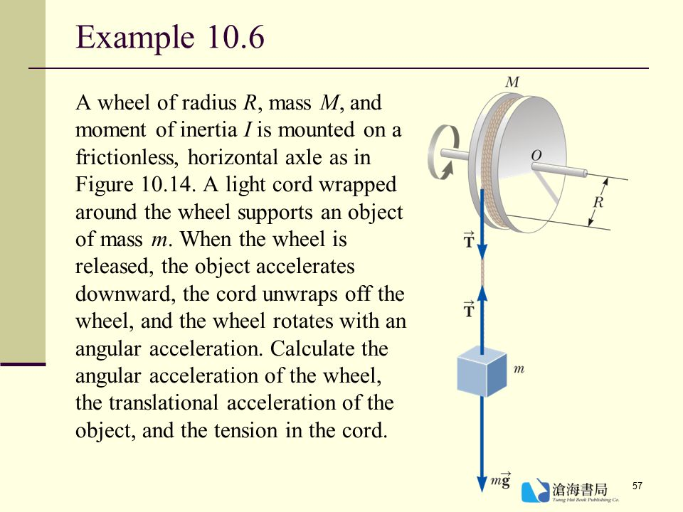 Example 10.6
