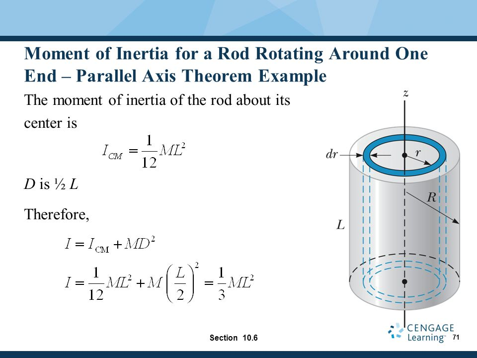 Moment of Inertia for a Rod Rotating Around One End – Parallel Axis Theorem Example
