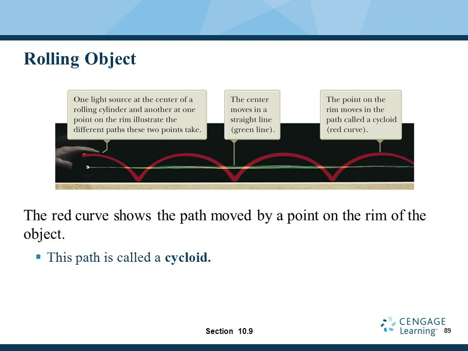 Rolling Object The red curve shows the path moved by a point on the rim of the object. This path is called a cycloid.