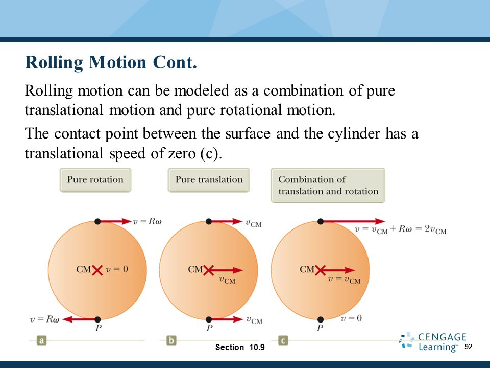 Rolling Motion Cont.