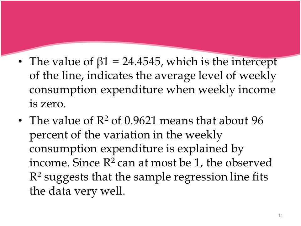 The value of β1 = , which is the intercept of the line, indicates the average level of weekly consumption expenditure when weekly income is zero.