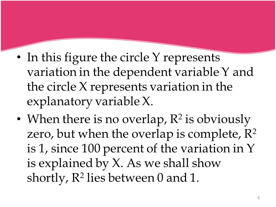 In this figure the circle Y represents variation in the dependent variable Y and the circle X represents variation in the explanatory variable X.